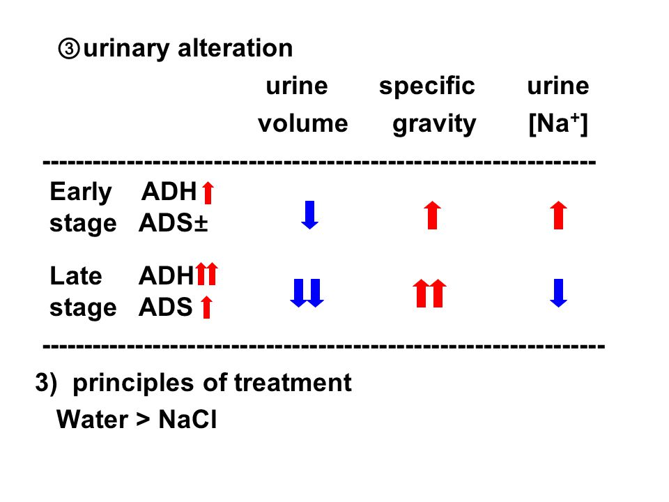 ③ urinary alteration urine specific urine volume gravity [Na + ] ---------------------------------------------------------------- Early ADH stage ADS± Late ADH stage ADS ----------------------------------------------------------------- 3) principles of treatment Water > NaCl