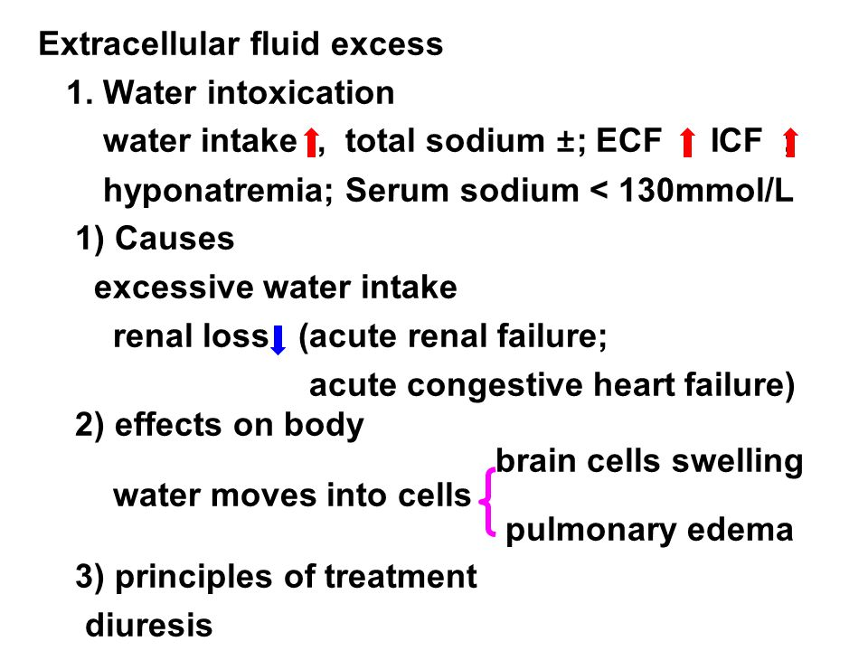 Extracellular fluid excess 1.