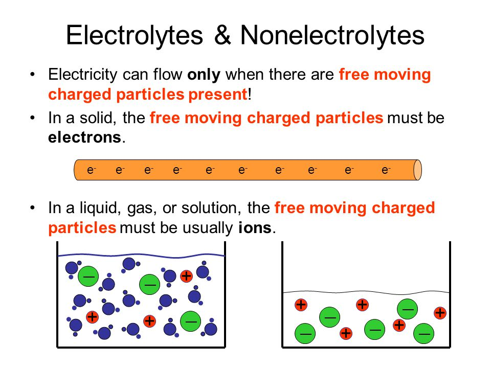 Electricity can flow only when there are free moving charged particles present.