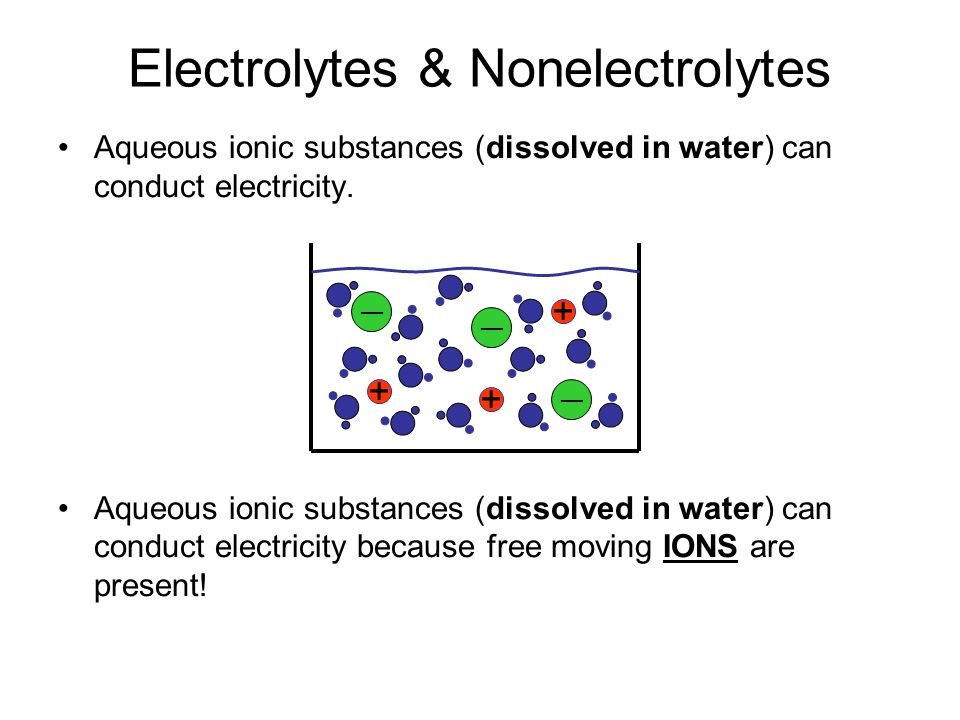 + + + ― ― ― Aqueous ionic substances (dissolved in water) can conduct electricity.
