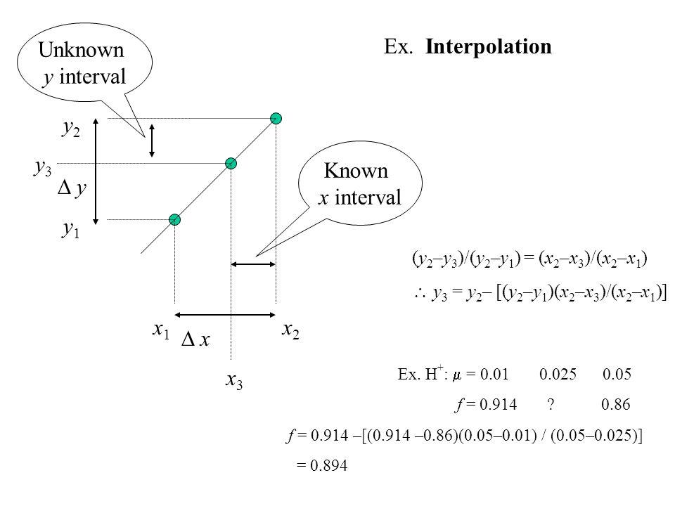 Ex. Interpolation  x  y Unknown y interval Known x interval x1x1 x2x2 y2y2 y1y1 x3x3 y3y3 x 2 –x 1 =  x x 2 –x 3 = known x interval y 2 –y 1 =  y