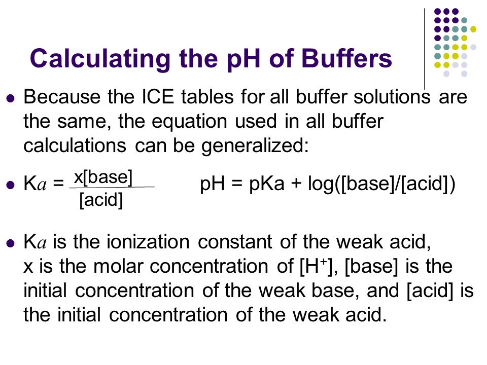 Calculating the pH of Buffers Because the ICE tables for all buffer solutions are the same, the equation used in all buffer calculations can be genera