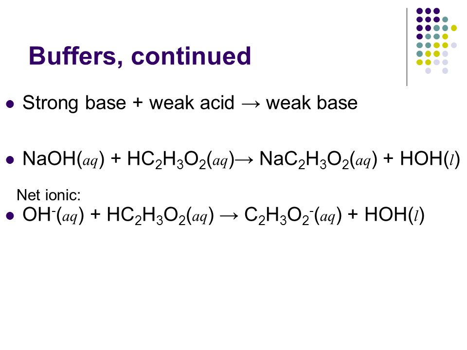 Buffers, continued Strong base + weak acid → weak base NaOH( aq ) + HC 2 H 3 O 2 ( aq )→ NaC 2 H 3 O 2 ( aq ) + HOH( l ) OH - ( aq ) + HC 2 H 3 O 2 (