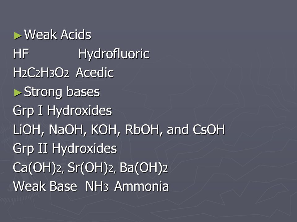 ► Weak Acids HF Hydrofluoric H 2 C 2 H 3 O 2 Acedic ► Strong bases Grp I Hydroxides LiOH, NaOH, KOH, RbOH, and CsOH Grp II Hydroxides Ca(OH) 2, Sr(OH) 2, Ba(OH) 2 Weak Base NH 3 Ammonia