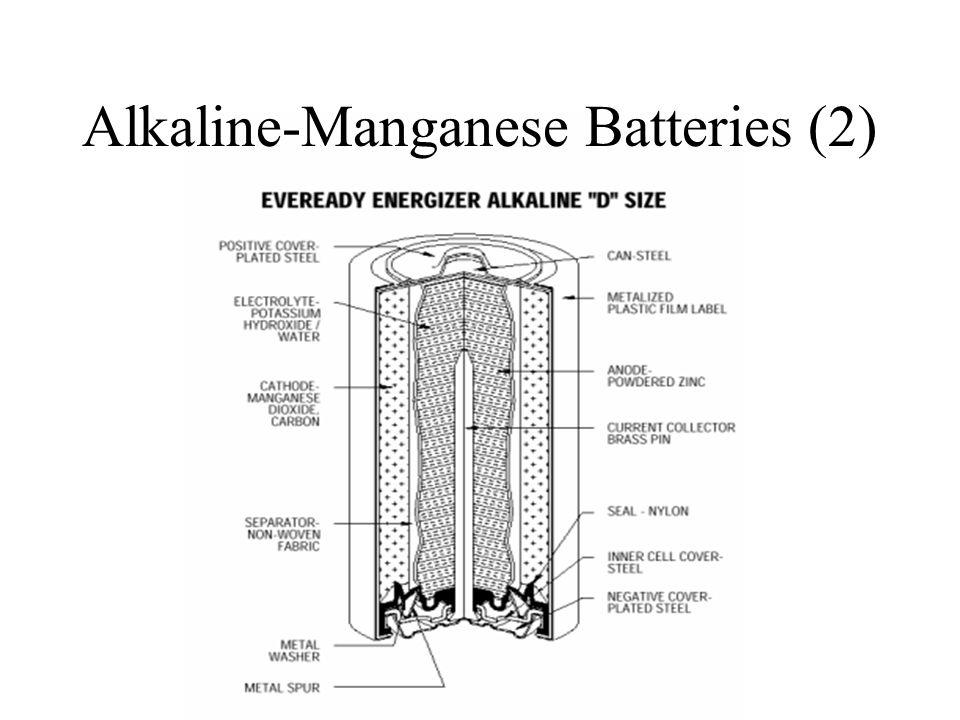 Alkaline-Manganese Batteries (2)