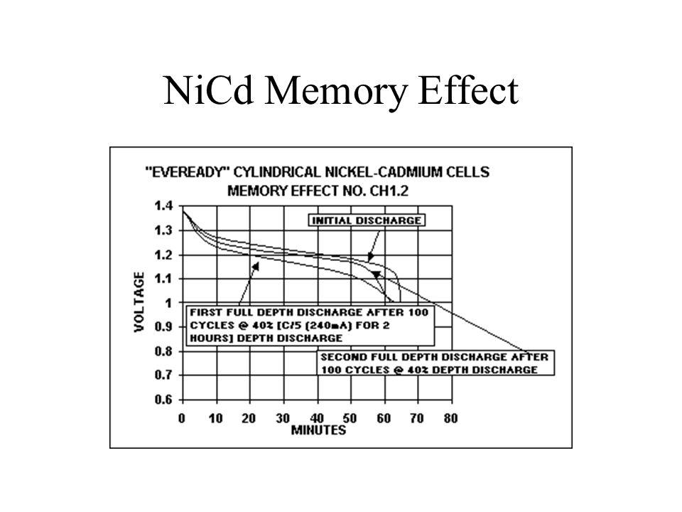 NiCd Memory Effect