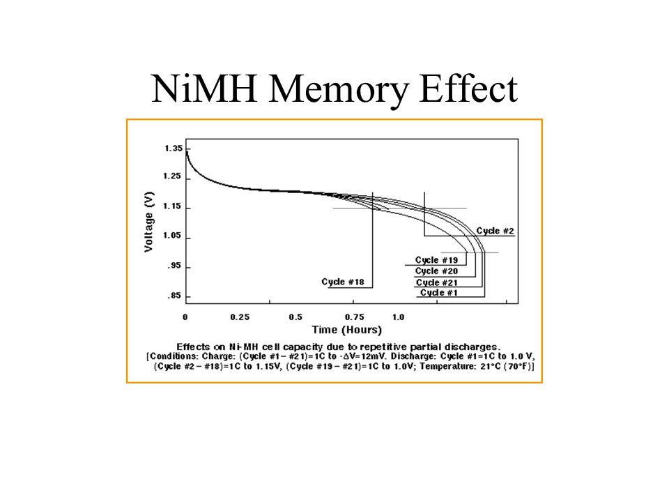 NiMH Memory Effect