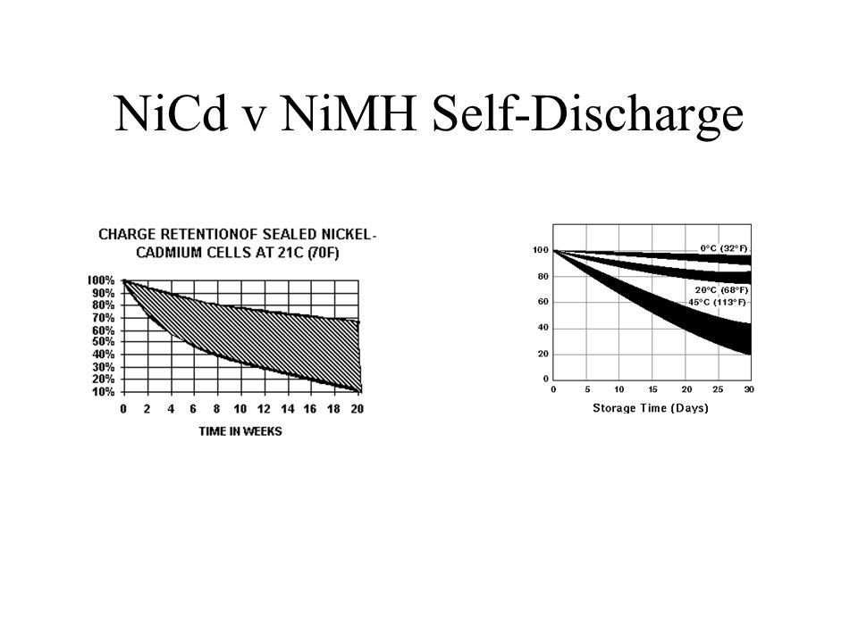 NiCd v NiMH Self-Discharge