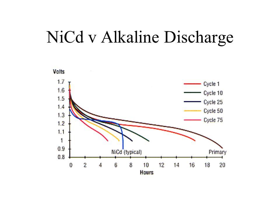 NiCd v Alkaline Discharge