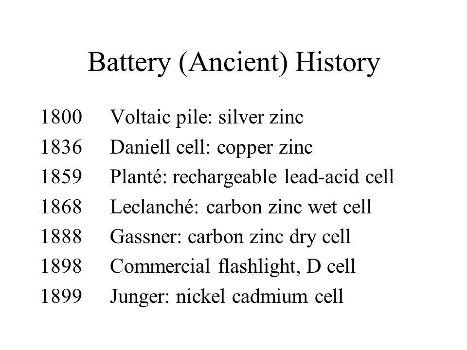 Battery (Ancient) History 1800Voltaic pile: silver zinc 1836Daniell cell: copper zinc 1859Planté: rechargeable lead-acid cell 1868Leclanché: carbon zi