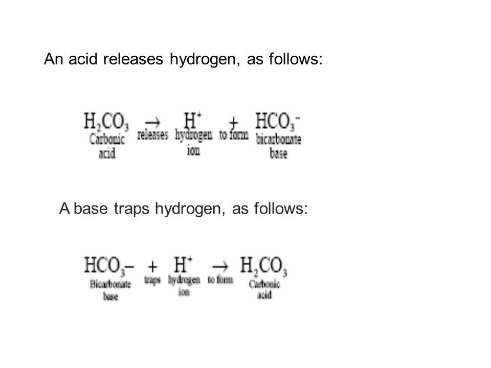 An acid releases hydrogen, as follows: A base traps hydrogen, as follows: