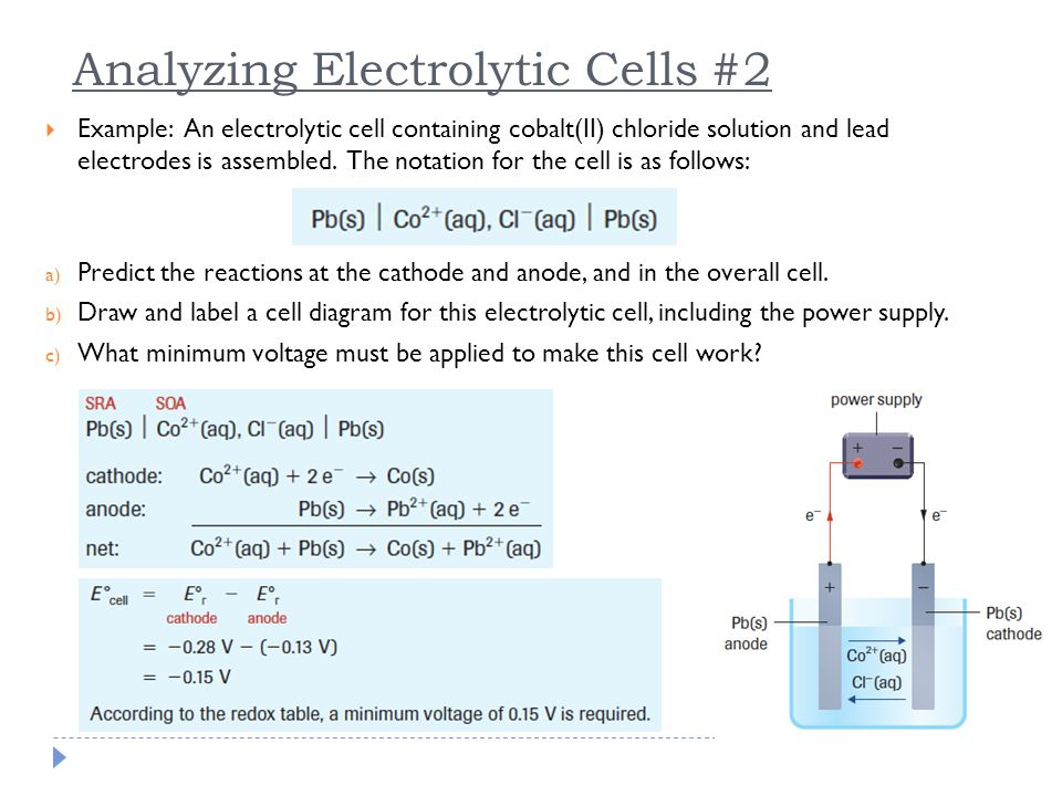 Analyzing Electrolytic Cells #2  Example: An electrolytic cell containing cobalt(II) chloride solution and lead electrodes is assembled. The notation