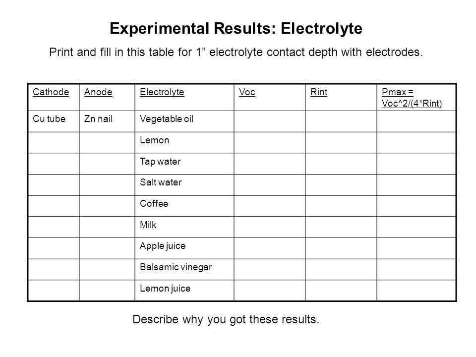 Experimental Results: Electrolyte Print and fill in this table for 1 electrolyte contact depth with electrodes.