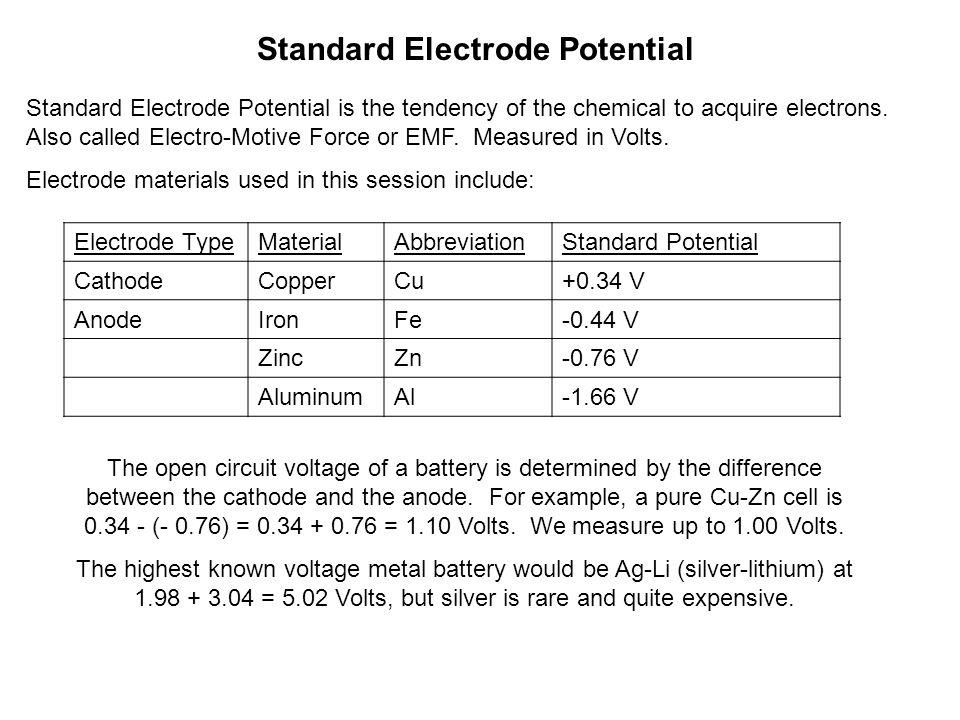 Standard Electrode Potential Electrode TypeMaterialAbbreviationStandard Potential CathodeCopperCu+0.34 V AnodeIronFe-0.44 V ZincZn-0.76 V AluminumAl-1.66 V Standard Electrode Potential is the tendency of the chemical to acquire electrons.