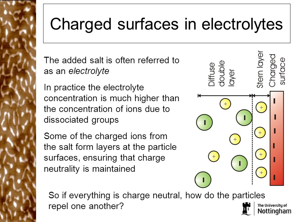 Charged surfaces in electrolytes The added salt is often referred to as an electrolyte In practice the electrolyte concentration is much higher than the concentration of ions due to dissociated groups Some of the charged ions from the salt form layers at the particle surfaces, ensuring that charge neutrality is maintained So if everything is charge neutral, how do the particles repel one another
