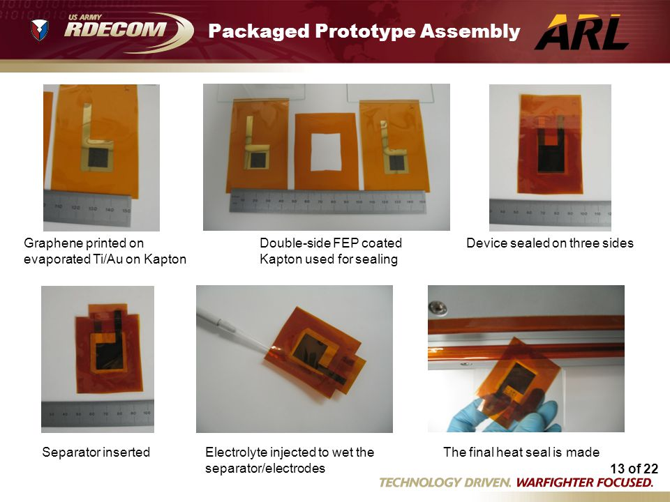 13 of 22 Packaged Prototype Assembly Graphene printed on evaporated Ti/Au on Kapton Double-side FEP coated Kapton used for sealing Device sealed on th