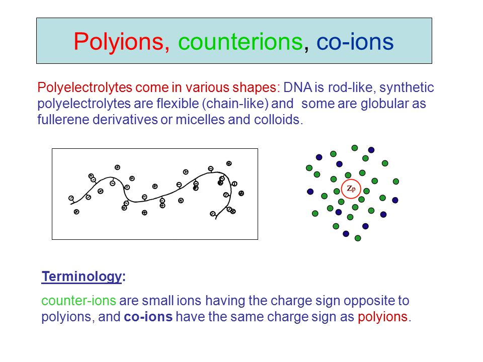 Terminology: counter-ions are small ions having the charge sign opposite to polyions, and co-ions have the same charge sign as polyions. Polyelectroly