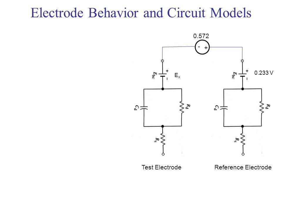 Electrode Behavior and Circuit Models 0.233 V ExEx Test ElectrodeReference Electrode + - 0.572