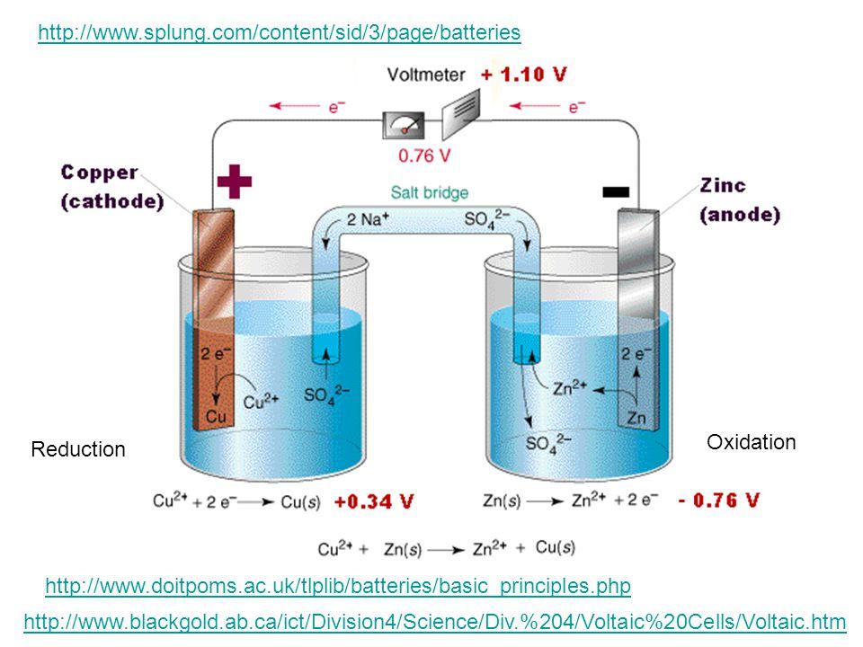 http://www.splung.com/content/sid/3/page/batteries http://www.doitpoms.ac.uk/tlplib/batteries/basic_principles.php http://www.blackgold.ab.ca/ict/Divi