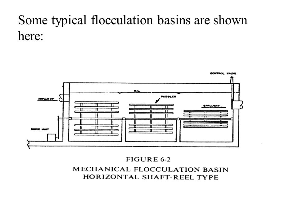 Some typical flocculation basins are shown here: