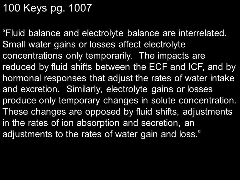 100 Keyspg.