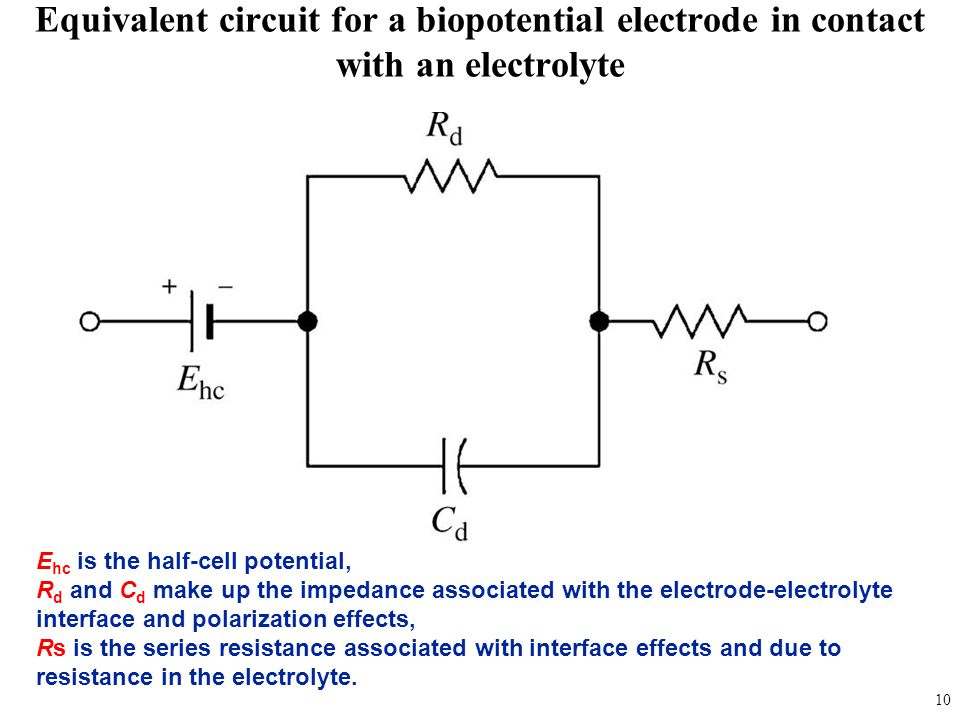 E hc is the half-cell potential, R d and C d make up the impedance associated with the electrode-electrolyte interface and polarization effects, Rs is
