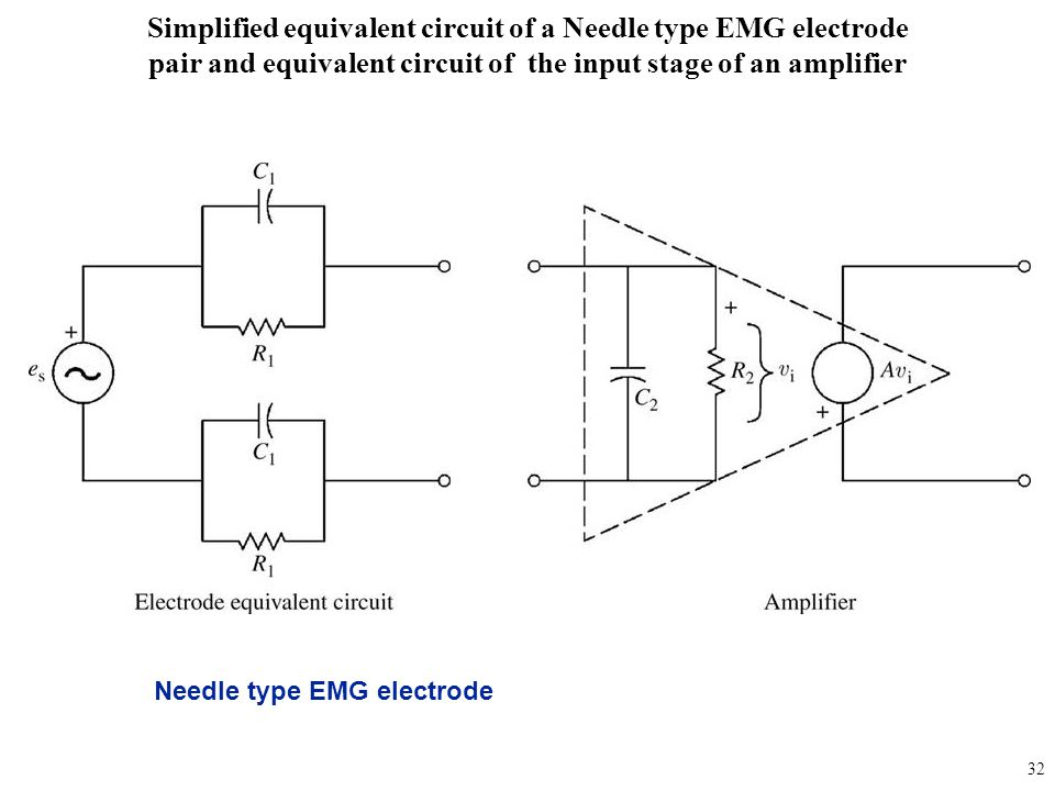 32 Simplified equivalent circuit of a Needle type EMG electrode pair and equivalent circuit of the input stage of an amplifier Needle type EMG electro