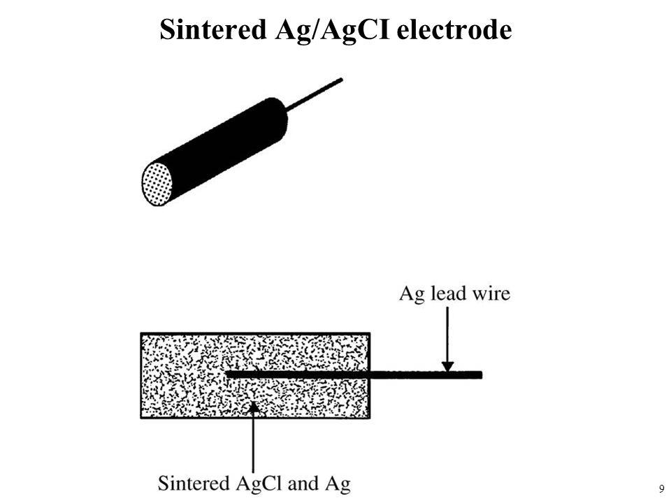 Sintered Ag/AgCI electrode 9