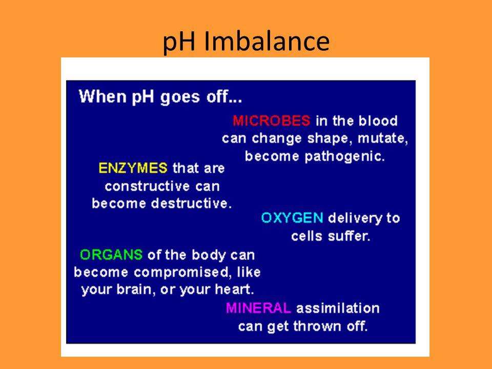 pH Imbalance