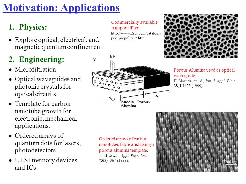  Microfiltration.  Optical waveguides and photonic crystals for optical circuits.  Template for carbon nanotube growth for electronic, mechanical a
