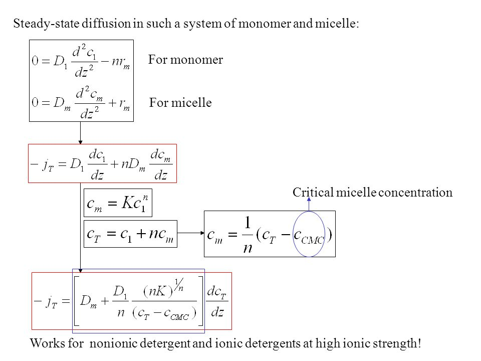 Steady-state diffusion in such a system of monomer and micelle: For monomer For micelle Critical micelle concentration Works for nonionic detergent an