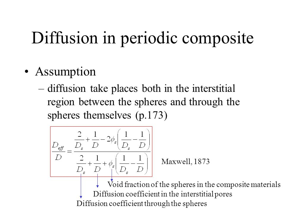 Diffusion in periodic composite Assumption –diffusion take places both in the interstitial region between the spheres and through the spheres themselv
