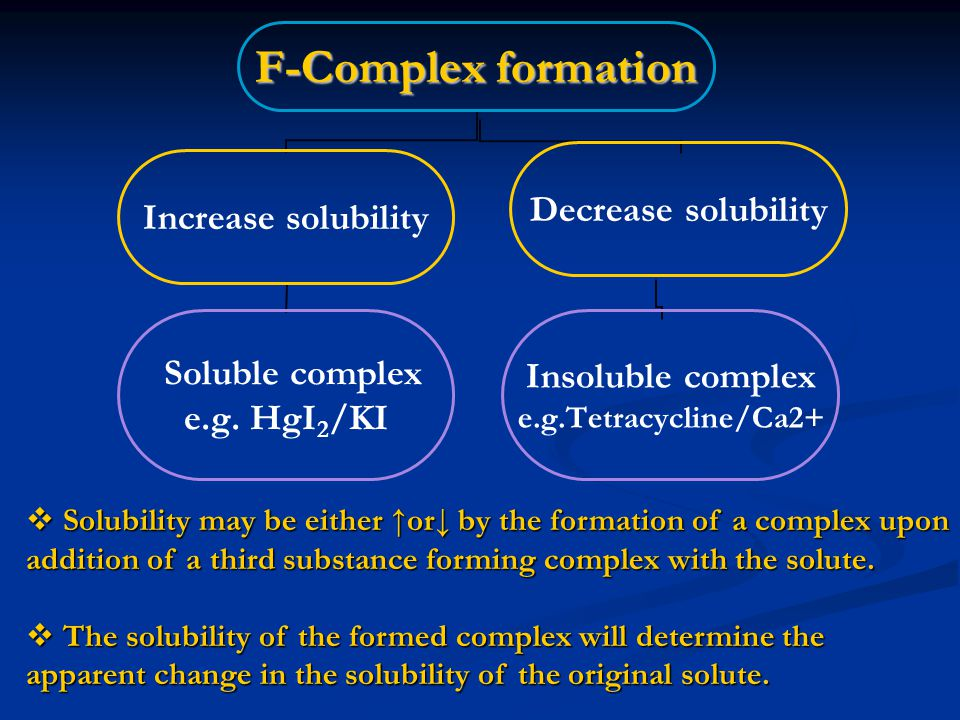 Examples of Complexes Complexation is the interaction of Iodine with Povidone to form water-soluble Povidone-Iodine complex.