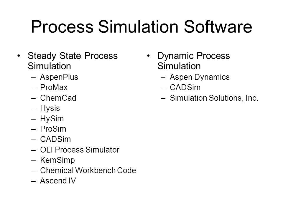 Process Simulation Software Steady State Process Simulation –AspenPlus –ProMax –ChemCad –Hysis –HySim –ProSim –CADSim –OLI Process Simulator –KemSimp