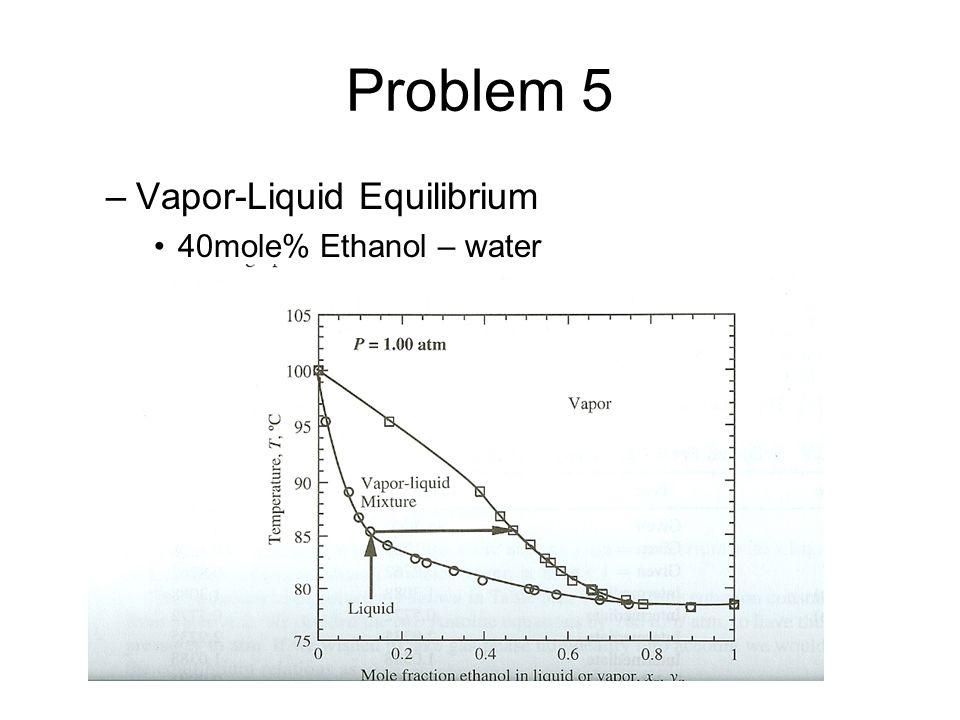Problem 5 –Vapor-Liquid Equilibrium 40mole% Ethanol – water