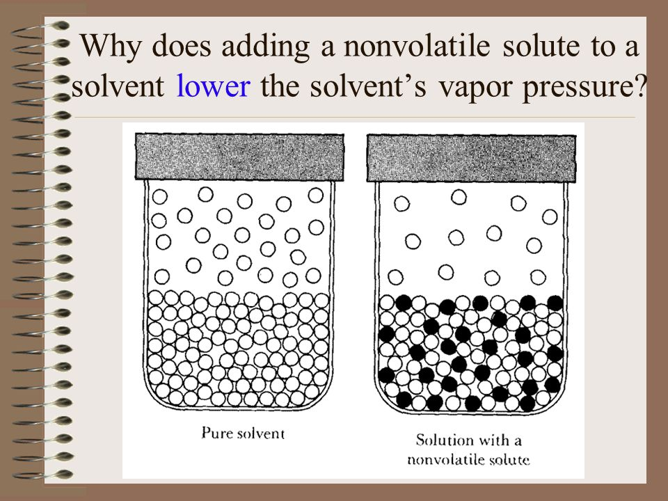 Why does adding a nonvolatile solute to a solvent lower the solvent's vapor pressure?