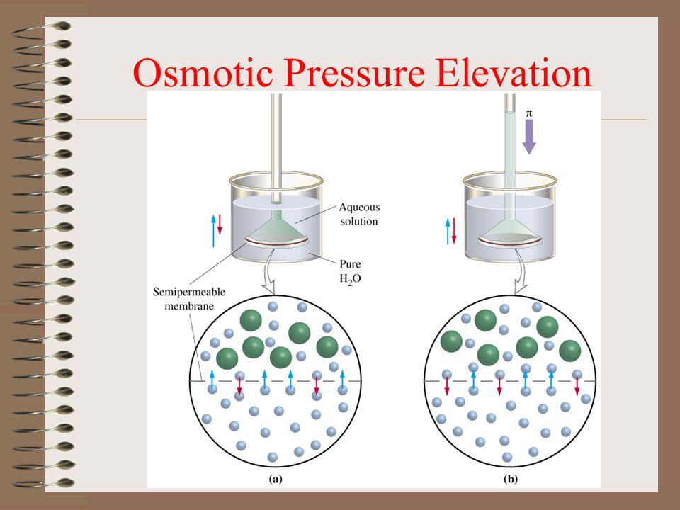 Osmotic Pressure Elevation