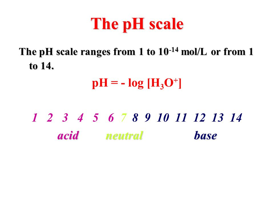The pH scale The pH scale ranges from 1 to 10 -14 mol/L or from 1 to 14.