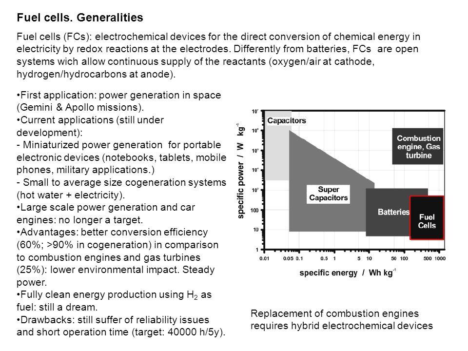 Alkaline Polymeric electrolyte membrane Direct methanol Phosphoric acid Molten carbonate Solid oxide Fuel cells.