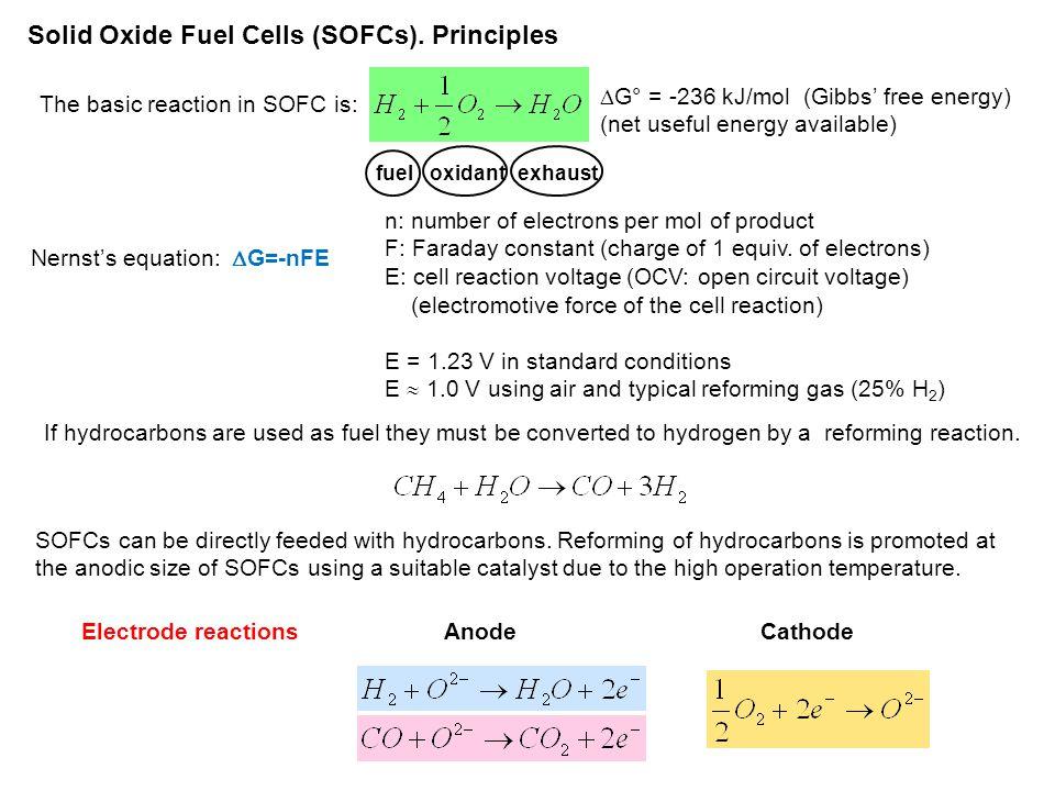 SOFCs.Polarization phenomena  G=-nFE Equilibrium conditions.