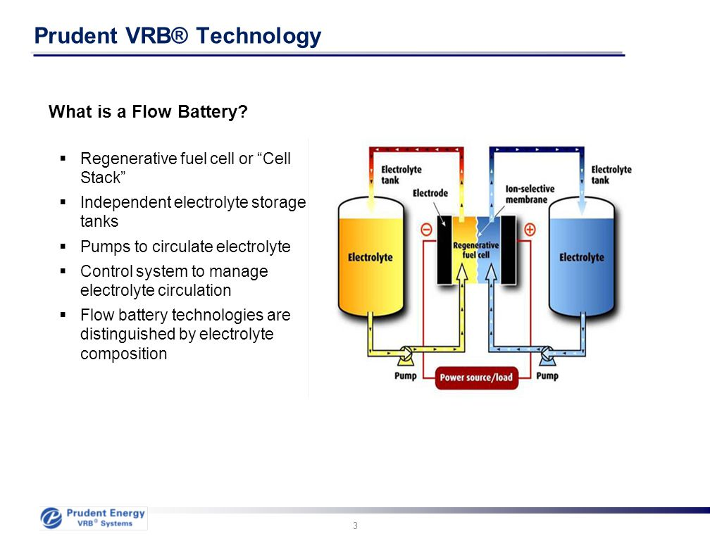 4 Prudent VRB ® Technology Flow Battery Cell Stack  Array or stack of individual cells in series  Each cell consists of  bipolar plate  2 electrodes  Membrane separator Colors of Vanadium at different ionic states Non Toxic Readily available from waste streams such as flyash V +5 -> V +2
