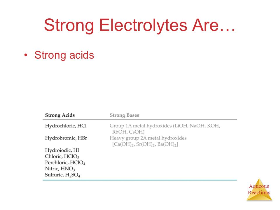 Aqueous Reactions Strong Electrolytes Are… Strong acids