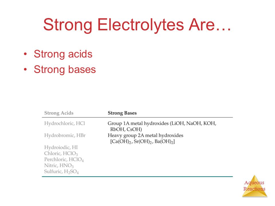 Aqueous Reactions Strong Electrolytes Are… Strong acids Strong bases