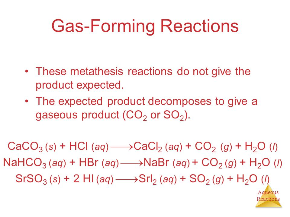 Aqueous Reactions Gas-Forming Reactions These metathesis reactions do not give the product expected. The expected product decomposes to give a gaseous