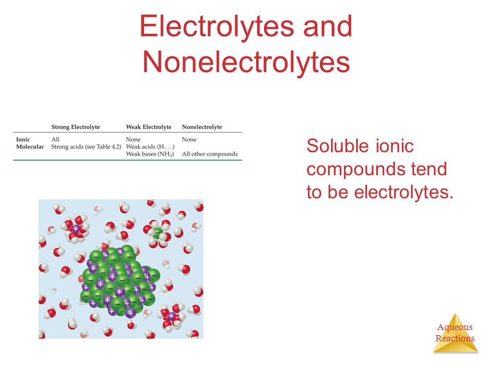 Aqueous Reactions Electrolytes and Nonelectrolytes Soluble ionic compounds tend to be electrolytes.