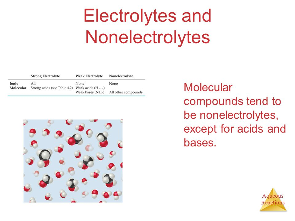 Aqueous Reactions Electrolytes and Nonelectrolytes Molecular compounds tend to be nonelectrolytes, except for acids and bases.