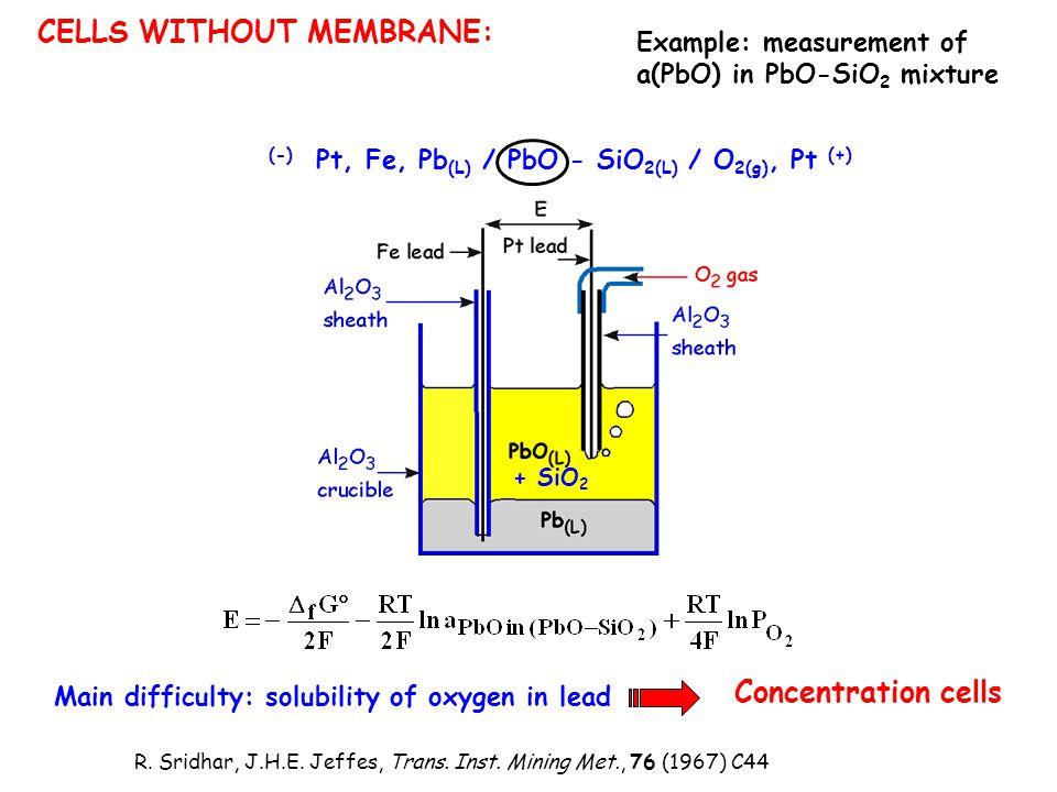 R. Sridhar, J.H.E. Jeffes, Trans. Inst. Mining Met., 76 (1967) C44 (-) Pt, Fe, Pb (L) / PbO - SiO 2(L) / O 2(g), Pt (+) CELLS WITHOUT MEMBRANE: Main d