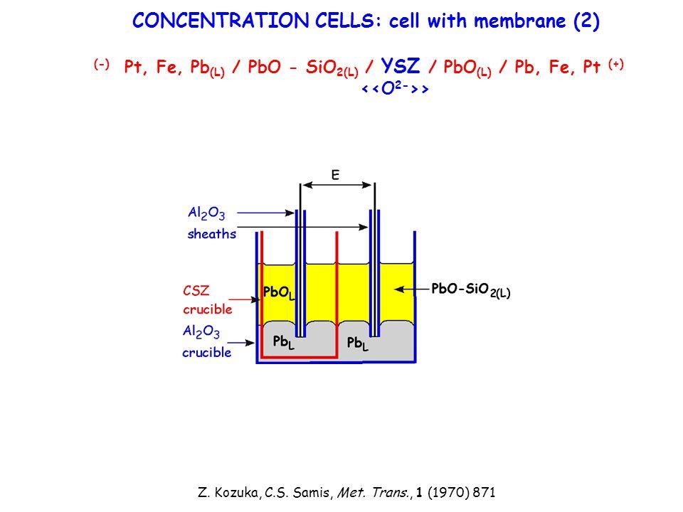 Z. Kozuka, C.S. Samis, Met. Trans., 1 (1970) 871 CONCENTRATION CELLS: cell with membrane (2) (-) Pt, Fe, Pb (L) / PbO - SiO 2(L) / YSZ / PbO (L) / Pb,