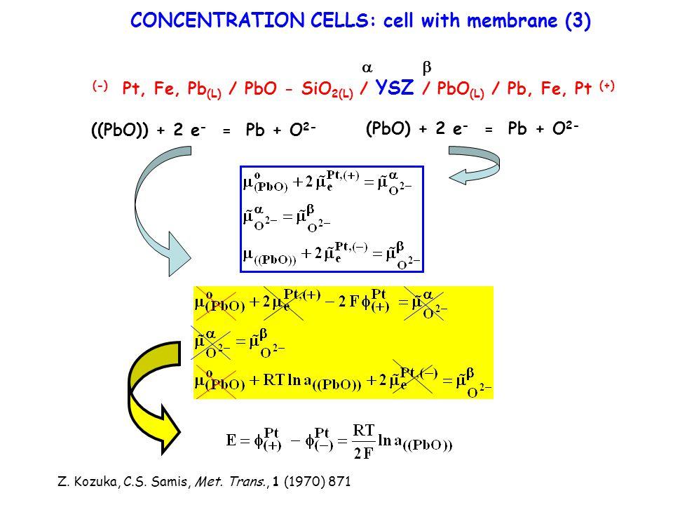 Z. Kozuka, C.S. Samis, Met. Trans., 1 (1970) 871 CONCENTRATION CELLS: cell with membrane (3)  (-) Pt, Fe, Pb (L) / PbO - SiO 2(L) / YSZ / PbO (L) /