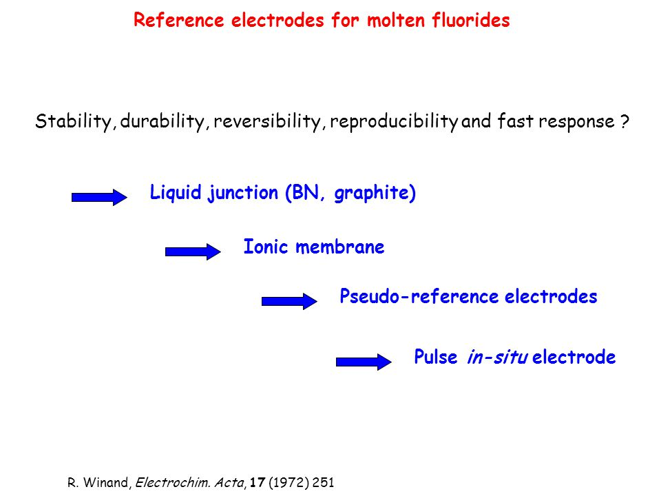 Reference electrodes for molten fluorides Stability, durability, reversibility, reproducibility and fast response ? Liquid junction (BN, graphite) Pse